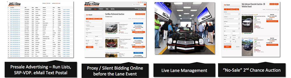 Online Car Auctions >> Independent Auto Auction Software With Hd Simulcast 877 877 4511
